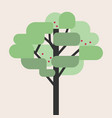 tree flat style vector image vector image