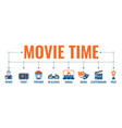 cinema and movie banner vector image