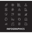 infographics editable line icons set on vector image