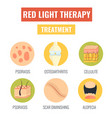 red light therapy treatment set icons vector image