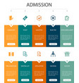 admission infographic 10 option ui designticket