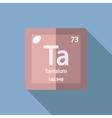 Chemical element Tantalum Flat vector image