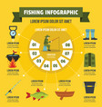 fishing infographic concept flat style vector image vector image