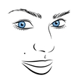 girl face outline with blue eyes vector image