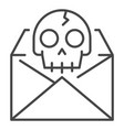 hacking email icon outline style vector image vector image