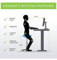 ergonomic saddle sitting chair and height vector image vector image
