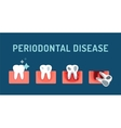 Periodontal disease stage steps vector image