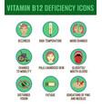 vitamin b12 deficiency vector image vector image