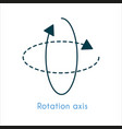 rotation axis flat icon vector image