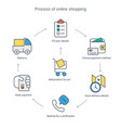 process of online purchasing vector image