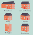types of houses vector image