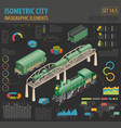 3d isometric retro railway with steam locomotive vector image