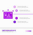 interface website user layout design infographics vector image