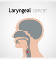 laryngeal cancer icon design vector image vector image