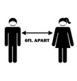 6 ft apart man woman stick figure with facial vector image vector image