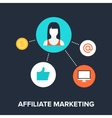 Affiliate Marketing vector image vector image