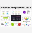 coronavirus infographic vol 2 covid-19 vector image vector image