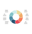 business infographics pie chart with 8 sections vector image vector image