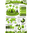 ecology green energy and recycling infographics vector image vector image
