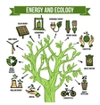 Green energy ecological infographic layout poster vector image