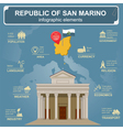 San Marino infographics statistical data sights vector image