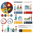 Supermarket People Infographics vector image