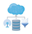 cloud computing with data icons vector image vector image