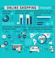online shopping e-commerce infographics concept vector image
