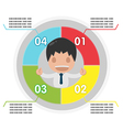 Man info Graphic Plan Circle Colorful vector image vector image