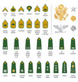 military ranks shoulder badge army soldier straps