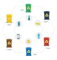 Garbage can infographic hexagon set vector image