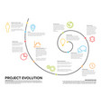 project evolution timeline template vector image vector image