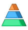 Stacked pyramid icon cartoon style vector image