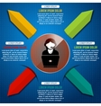 User support infographic design template with vector image