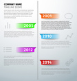 Timeline text visual infographics template vector image
