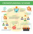 crowdfunding flat flowchart scheme poster vector image