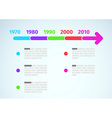 Timeline infographic with dates and description vector image