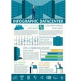 Datacenter Infographics Set vector image vector image