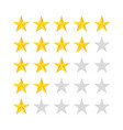 five rating stars on white background top mark vector image vector image