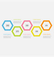 five step timeline infographic colorful big vector image vector image