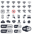 wifi icons set wireless sign vector image