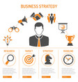 business strategy process concept vector image vector image