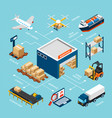 logistics isometric infograhics vector image