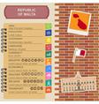 Malta infographics statistical data sights vector image