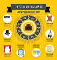 theater infographic concept flat style vector image vector image
