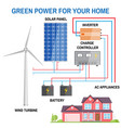solar panel system for home vector image vector image