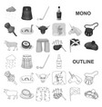 country scotland monochrom icons in set collection vector image vector image