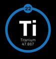 Titanium chemical element vector image vector image