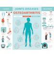 joints diseases arthritis osteoarthritis symptoms vector image