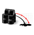 chart fall in oil price black vector image vector image